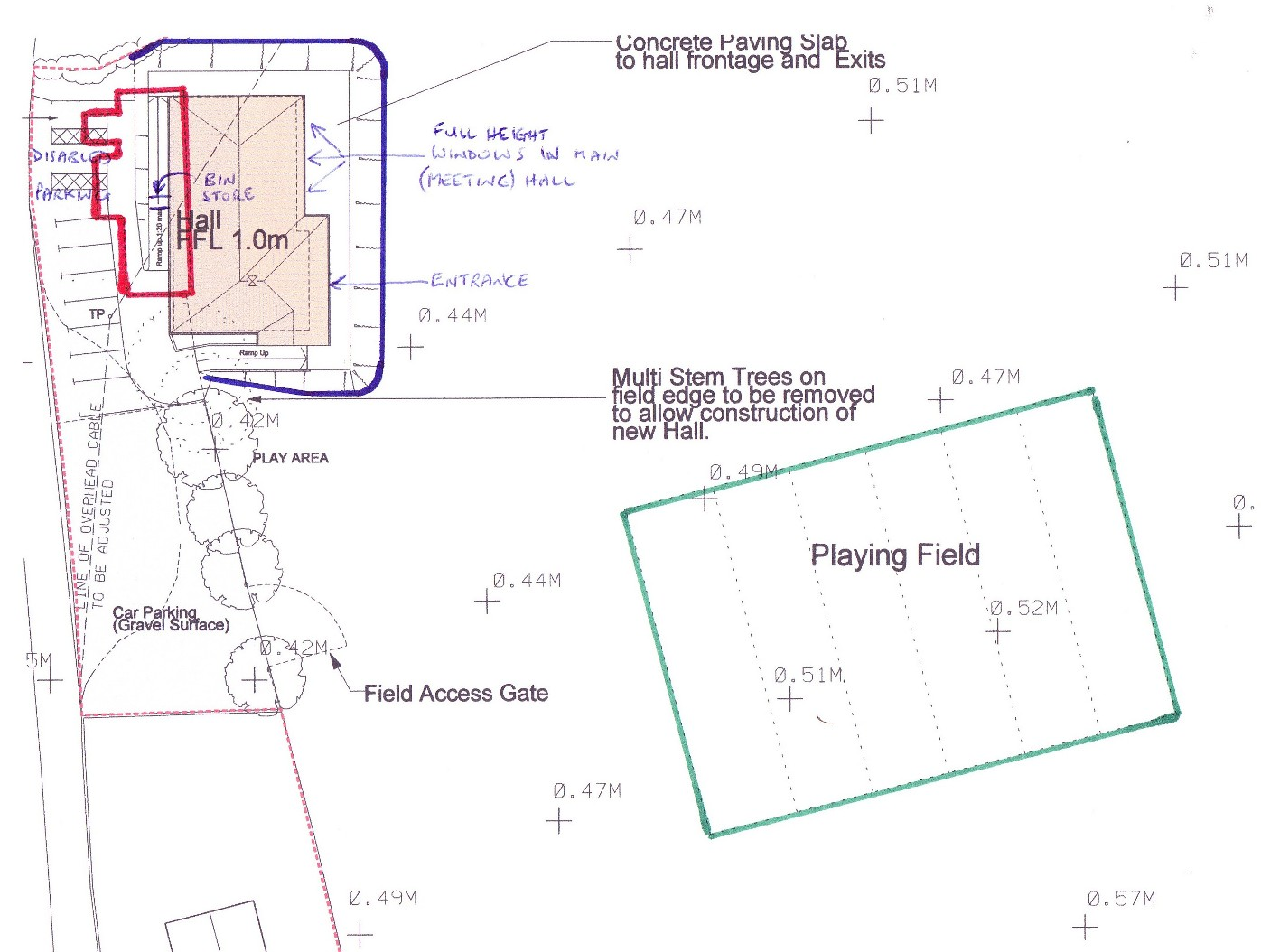 News report for Site plan app